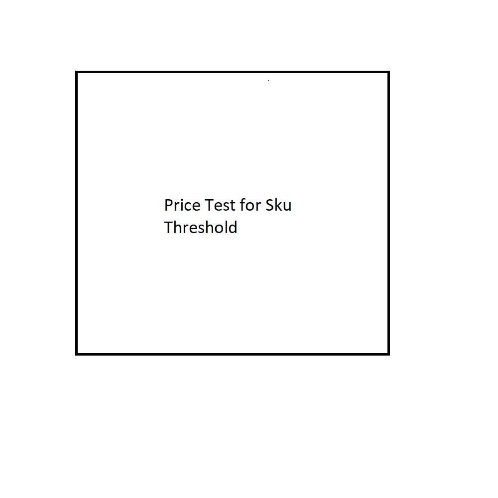 Sku Threshold Product Tester